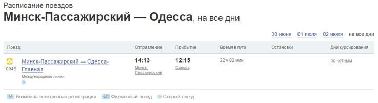 Поїзд Мінськ - Одеса розклад фото
