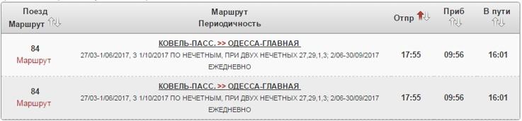 Поїзд Ковель - Одеса фото розкладу